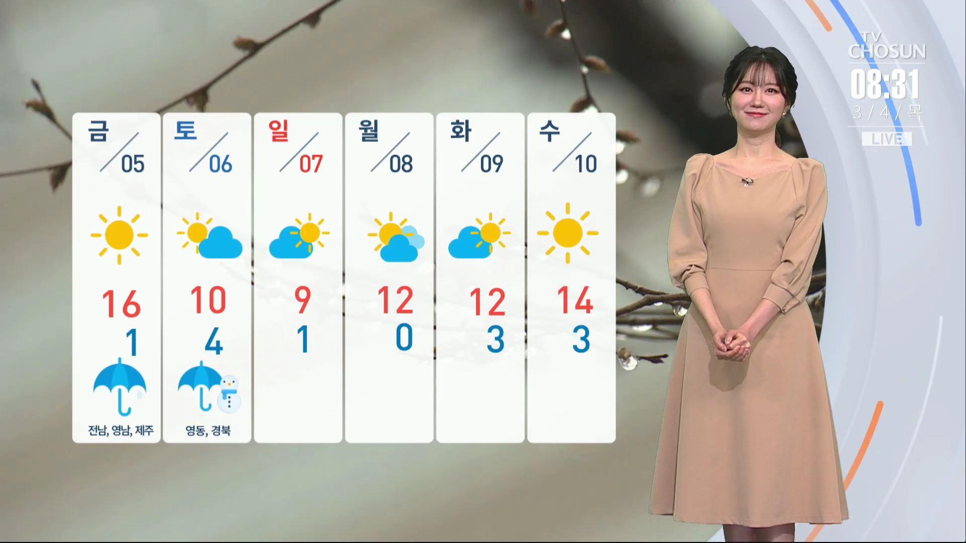 [날씨] 오늘 충청·남부 봄비…전국 흐리지만 포근
