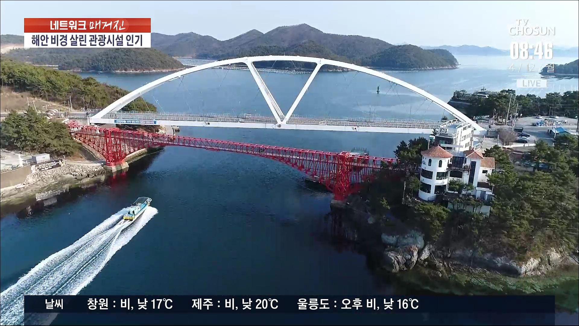 창원시, 해안선 관광시설 개발 박차