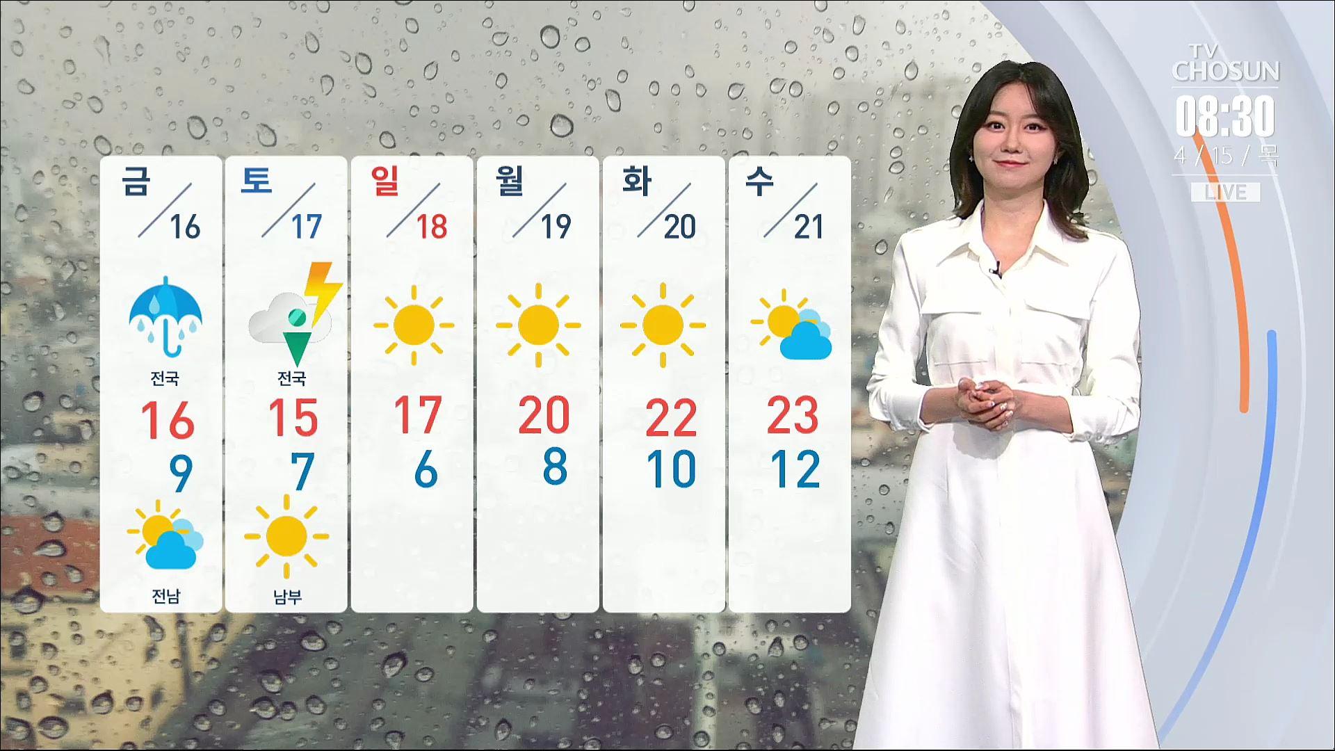 [날씨] 반짝 추위 낮부터 풀려…16일 전국 비
