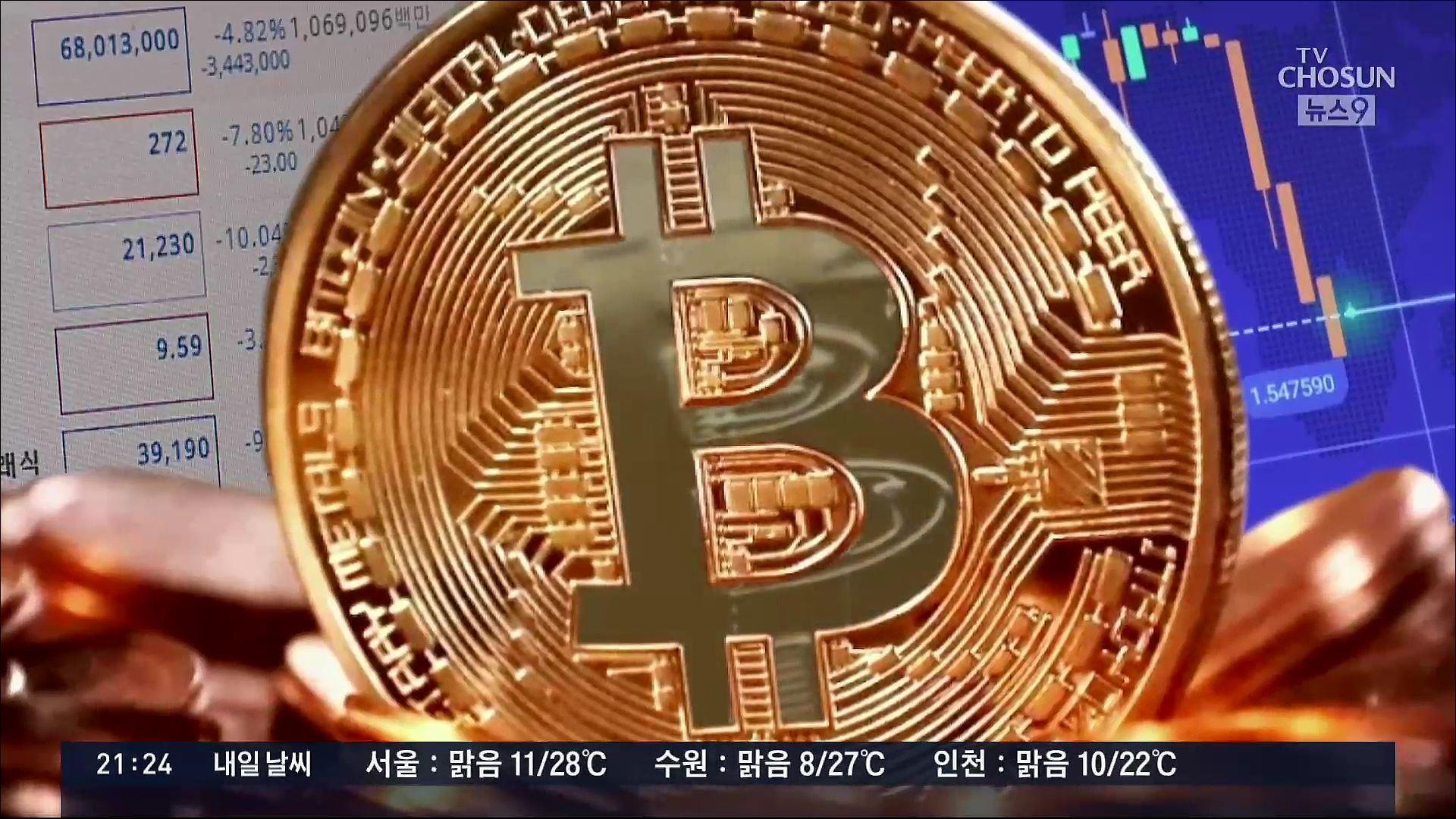 [포커스] 비트코인 폭락…'벼락거지 될라' 투자했다 '발동동'