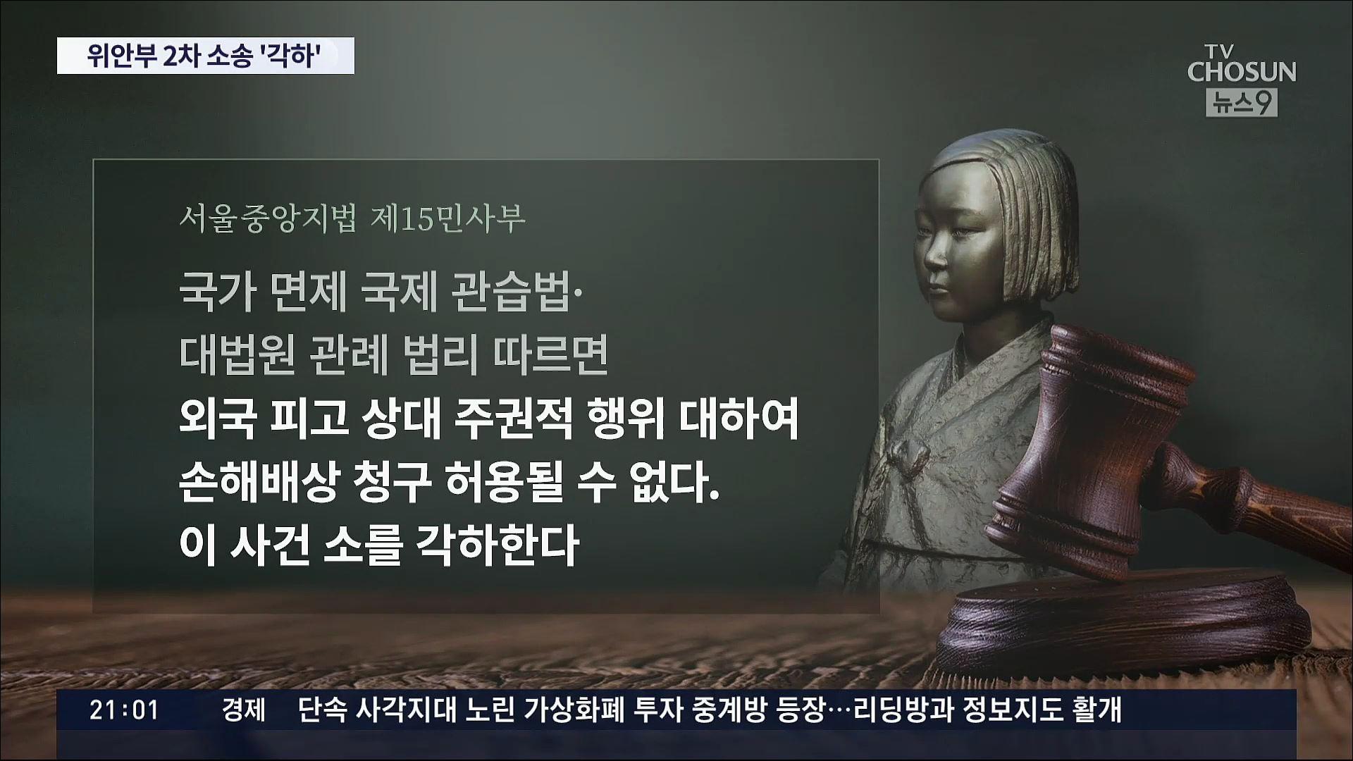 법원 '日 정부 상대 손배소 안돼'…위안부 2차 소송 '각하'