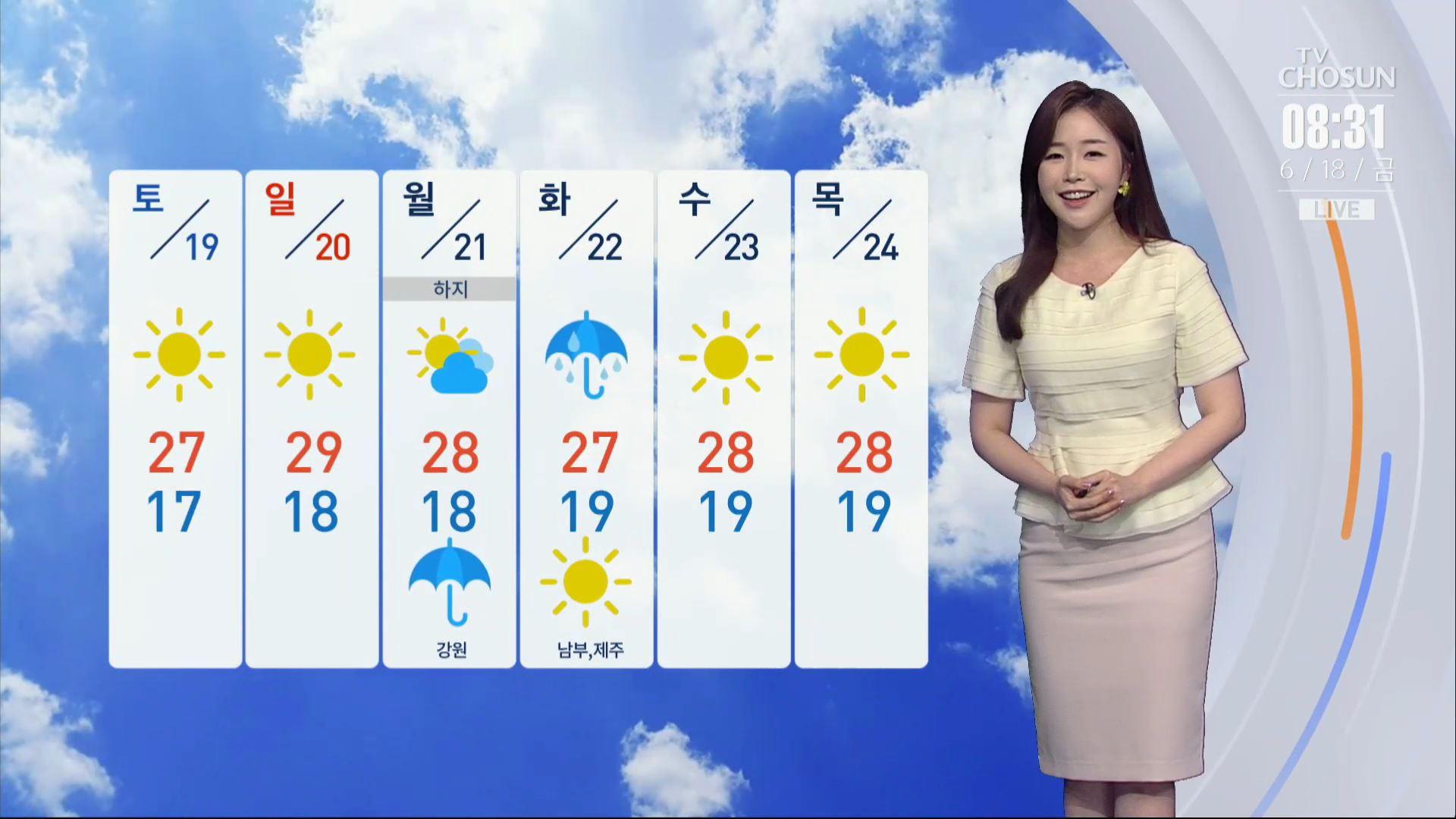 [날씨] 전국 오전까지 약한 비…주말 다시 더워