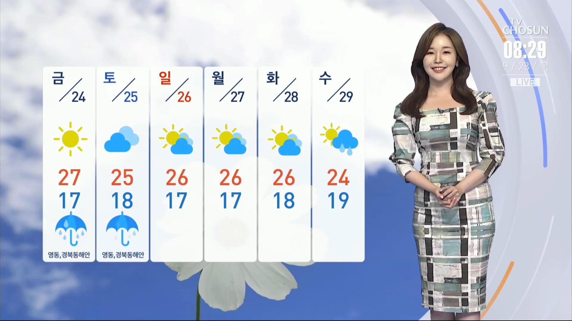 [날씨] 절기 '추분' 큰 일교차…아침까지 안개주의