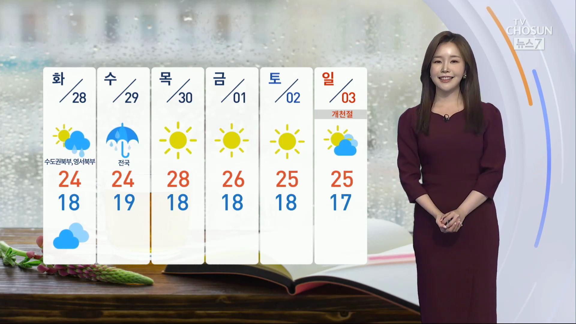 [날씨] 전국 흐린 월요일…내륙 중심 큰 일교차 주의