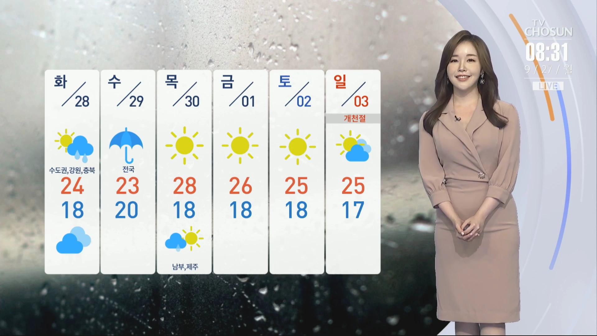 [날씨] 전국 흐리고 선선…제주해안·전남 남해안 너울 유의