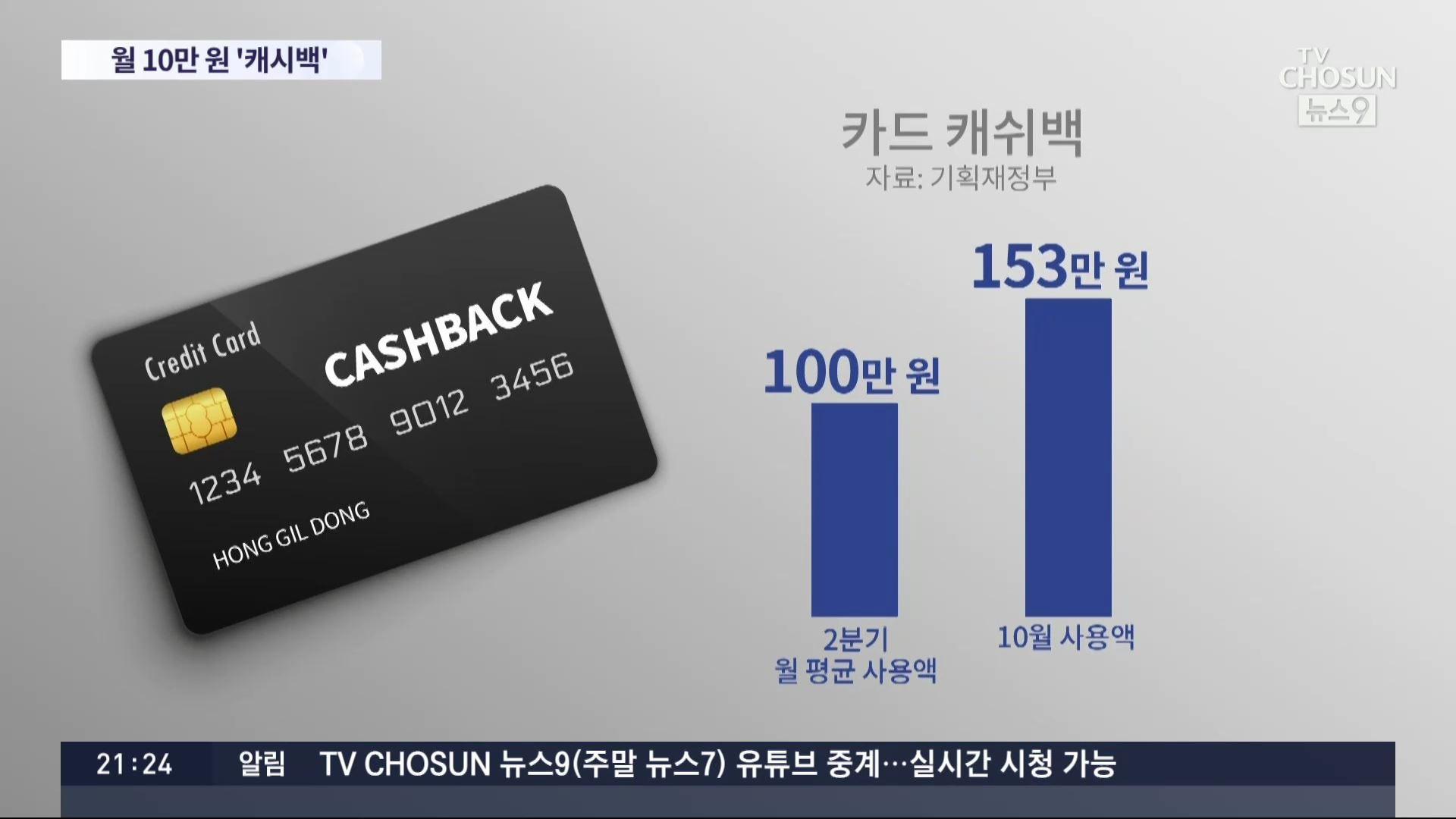 '월 최대 10만원' 카드 캐시백 10월 시행…방역·물가 우려