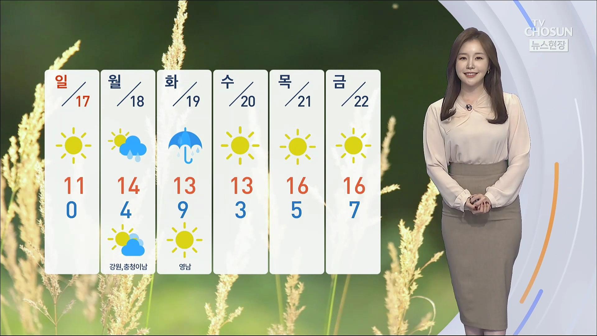[날씨] 일요일 서울 아침 기온 0도…올 가을 첫 한파특보