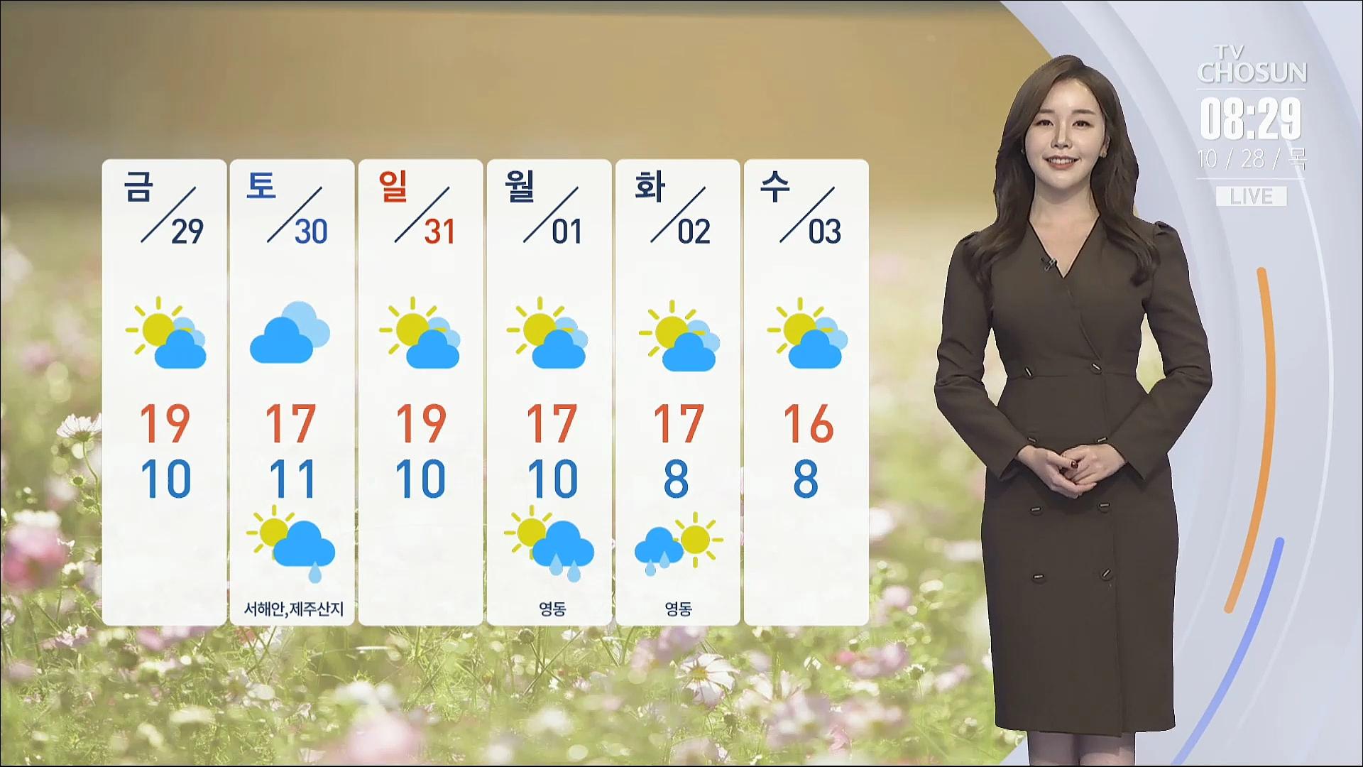 [날씨] 전국 맑고 쾌청…15도 안팎 일교차 주의