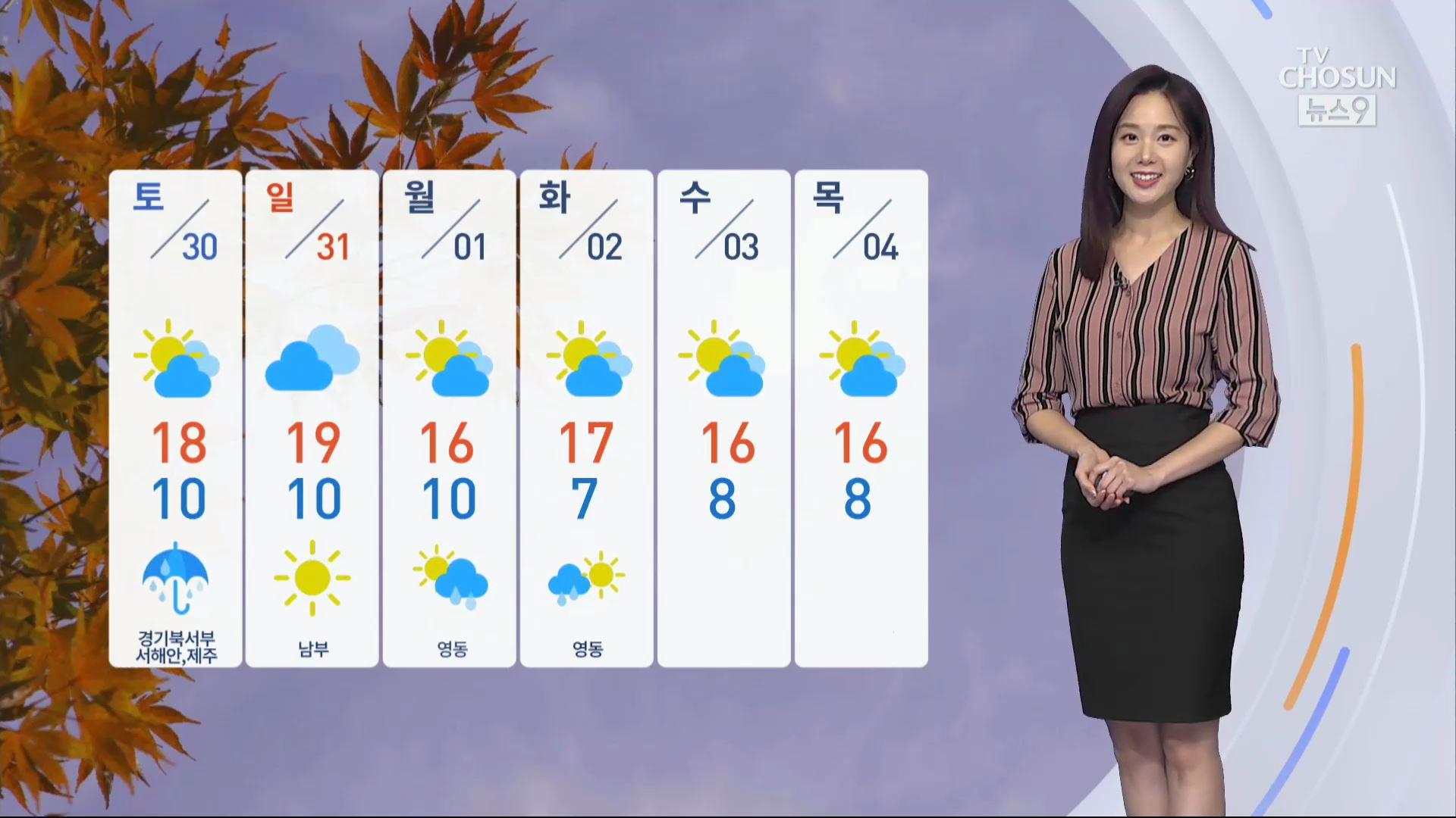 [날씨] 쾌청한 가을…서울 한낮 20도