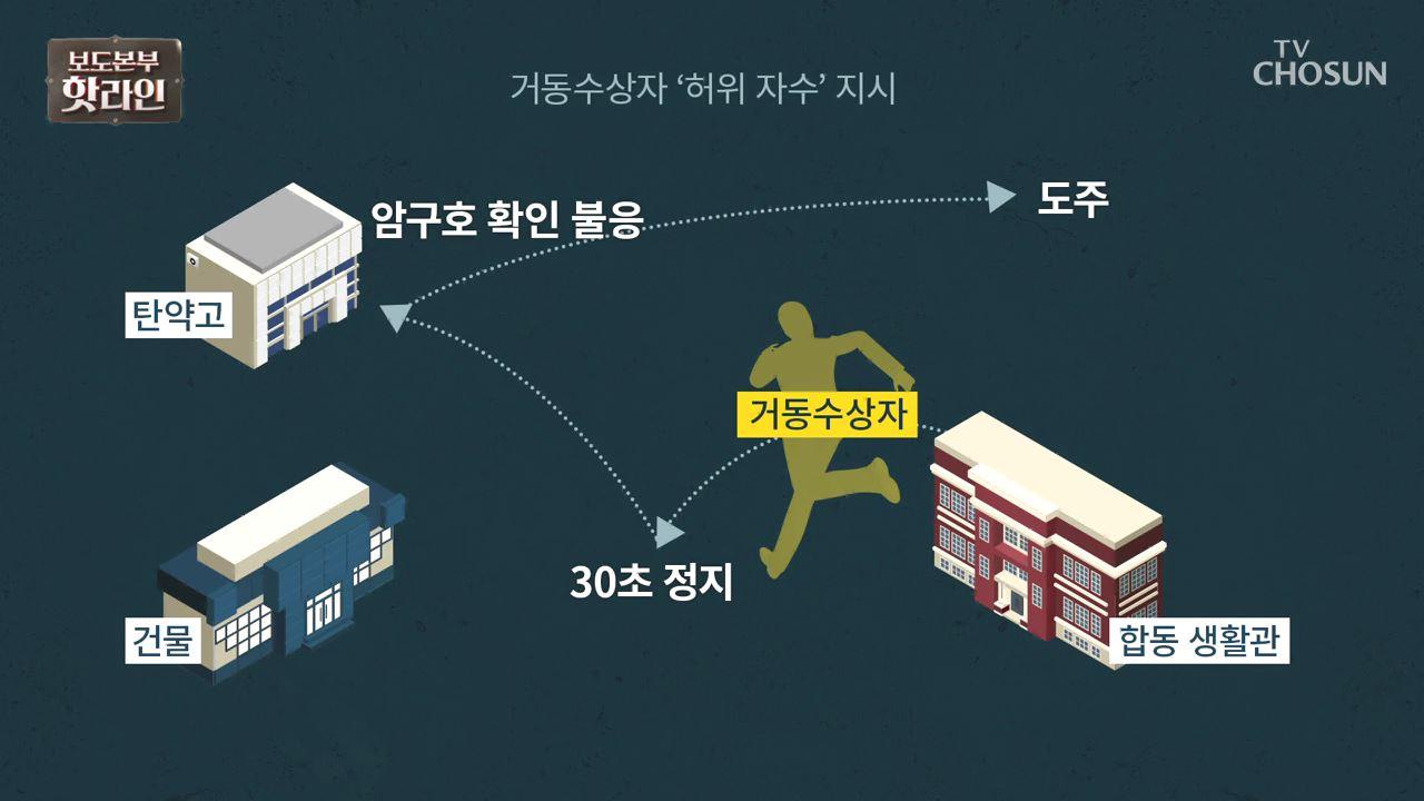 보도본부 핫라인 570회